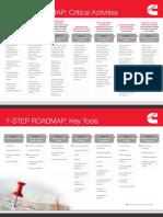 7-Step Pocket Guide
