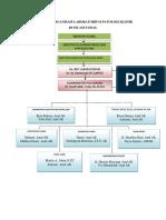 Struktur Organisasi Laboratorium Patologi Klinik