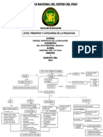 leyes principios y categorias de la pedagogia.pptx
