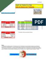 Resultados da 6ª Jornada da Taça de Honra da 2ª Divisão Distrital da AF Beja em Futebol