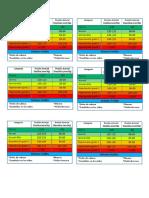 tabla de presion arterial.docx