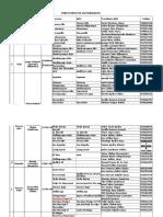 DIRECTORIO ACTUALIZADO D.R.V.C S   OFICINA (1).xlsx