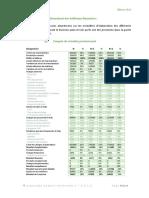 Exemple de prévisionnel BP 2018.pdf