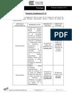 ENUNCIADO Producto Académico N 01