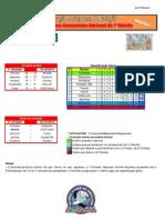 Resultados da 1ª Jornada do Campeonato Nacional de Pólo Aquático