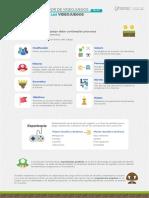 Desarrollador de Videojuegos Infografias