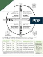Pk Home Cleanse Diagram
