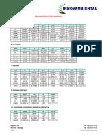 Anexo B. Tabla de Conversiones.pdf