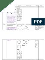 hidrocarburos alifaticos (1)