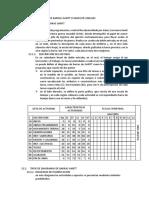 Metodo de Diagrama de Barras Gantt o Graficos Lineales