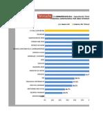 Reporte Capacitación Contratistas 4to. Trimestre 20-11-15
