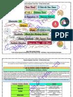 Proyecto Integrador - El Plato Del Bien Comer - Módulo 14 -Prepa en Línea - SEP - G-12