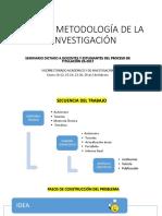01_taller Metodología de La Investigación_titulacion 2s-2017 [Autoguardado]