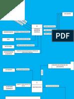 Estructura de Datos(7)