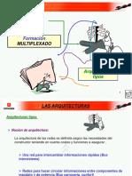 2- CAN-VAN_Bus - las arquitecturas.ppt