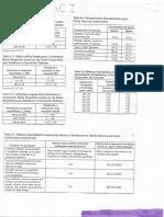 TABLAS ACI.pdf