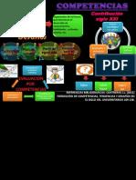 Infografía Uss