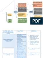 Mapa Conceptual Comites
