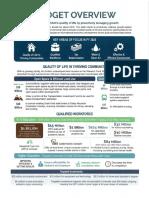 Gov. Herbert's State Budget Info