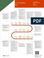 Poster OfficeBasics Web