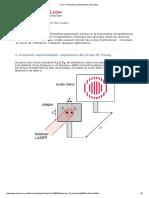 7.Phénomène d'interférences des ondes.pdf