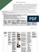 curriculum-planning-tool hs-2