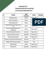 Program Kerja PPI menurunkan risiko infeksi pada pasien.docx