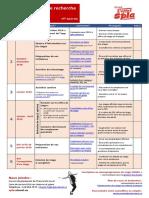 Calendrier de recherche de stage SIGMA+