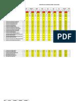 Revisi Format Laporan MTBS & MTBM Puskes 2018 (1) (1)