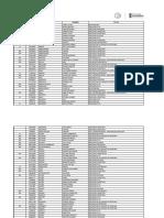 Padrón Provisorio Al 05-06-2015