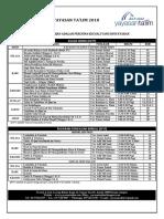 Jadual Pengajian YT 2018 [1 SDisember 2018]