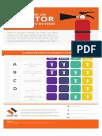 Extintores_Infográfico