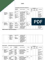 Silabus IPS SMK Jilid 2.doc