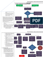 vdocuments.mx_fria-flow-chart-final-1.pdf