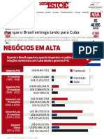 Por Que o Brasil Entrega Tanto Para Cuba - IsTOÉ Independente