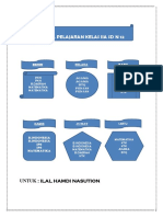 ROSTER ILAL HAMDI NST.docx