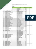 Lampiran Daftar Peserta SKB CPNS Asahan 2018