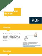 Redes Diccionario Pictorico