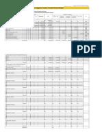 Rincian Anggaran Proyek 2018