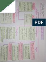 Mapa Conceptual Janeth Infante