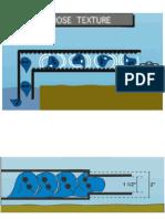 Prezentacija Moodi Diagram