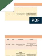 cuadrocomparativo_evaluaciones