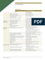 symulation.pdf