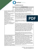 US8909551 Claim Chart - Patroll