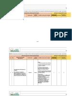 F-CA-022 Matriz de Riesgos y Oportunidades (Auditorias) Ver 0.2