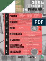 ¿Cuál Es La Estructura de Una Monografía