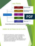 CLASE 2 Sistema de Plantas