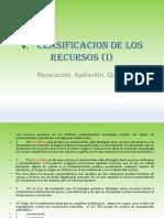 Clasificación de los recursos I.pdf