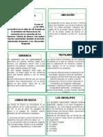 CONTENIDO-DEL-ALBUN-CULCTURAS.docx