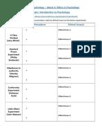 past psychology experiments worksheet  1